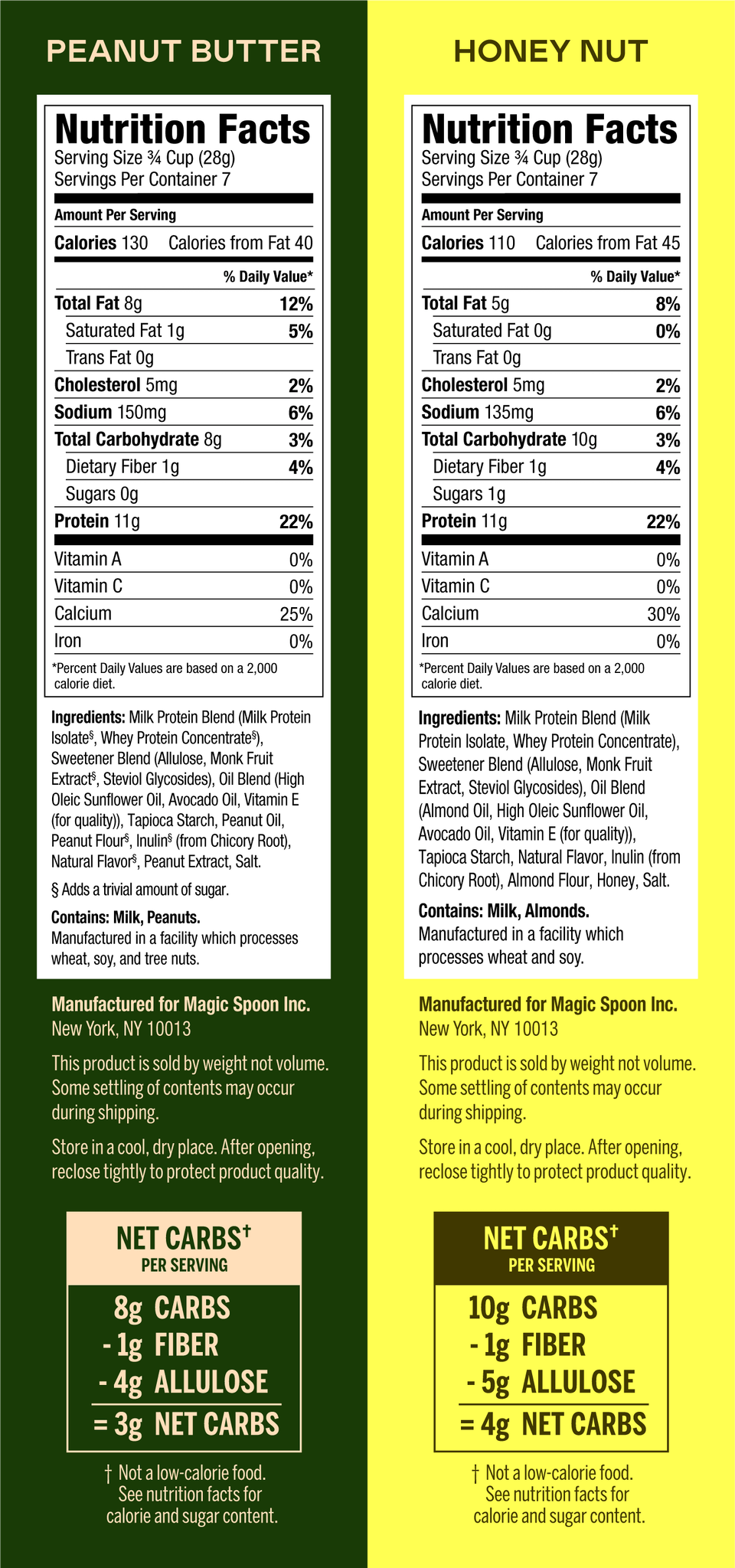 Nutrition comparison chart
